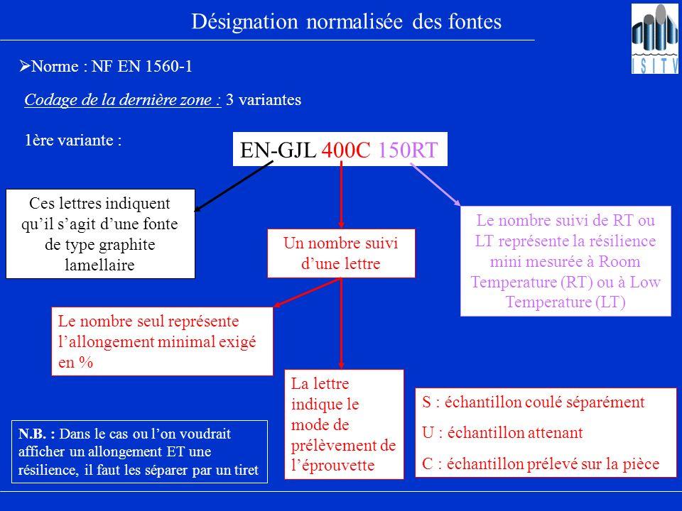 Désignation normalisée des fontes Norme : NF EN 1560-1 Codage de la dernière zone : 3 variantes EN-GJL 400C 150RT 1ère variante : Ces lettres indiquen