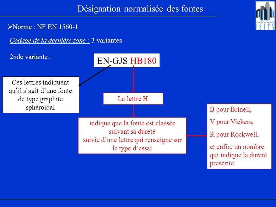 Désignation normalisée des fontes Norme : NF EN 1560-1 Codage de la dernière zone : 3 variantes EN-GJS HB180 2nde variante : Ces lettres indiquent qui