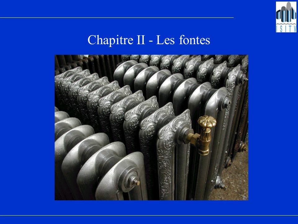 Chapitre II - Les fontes