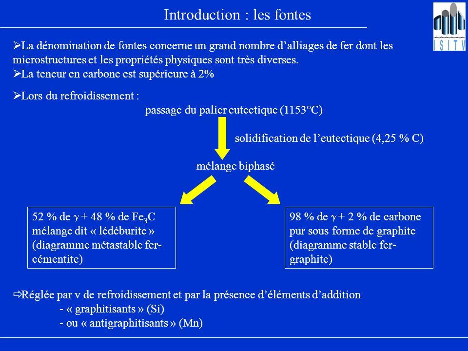 Introduction : les fontes La dénomination de fontes concerne un grand nombre dalliages de fer dont les microstructures et les propriétés physiques son