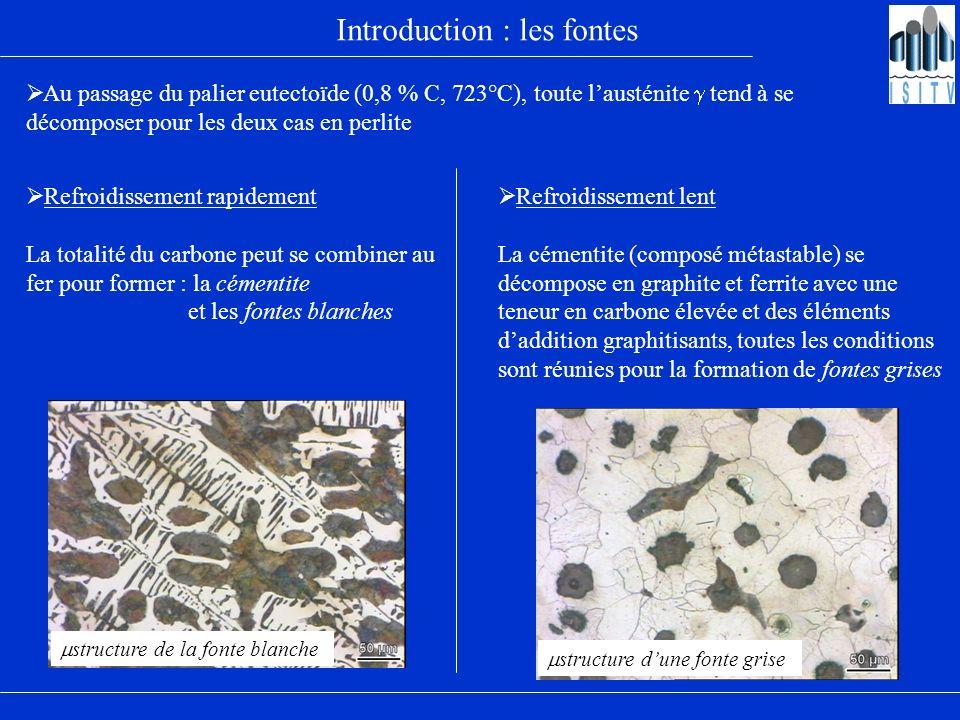 Les différents types de fontes : fontes à graphite sphéroïdal (GS) Les fontes à graphite sphéroïdal (GS) Les fontes à graphite sphéroïdal alliages fer-carbone-silicium Composition - Teneur en Carbone > 3 % - Teneur en Silicium ~ 1,5 à 4 % - Présence de manganèse - Teneur en phosphore < 0,08 % - Teneur en souffre < 0,02 % Additions et traitements Addition de cérium et surtout de magnésium (~ 0,02 à 0,10 %) Traitements métallurgiques appropriés + Graphite sous forme sphérique