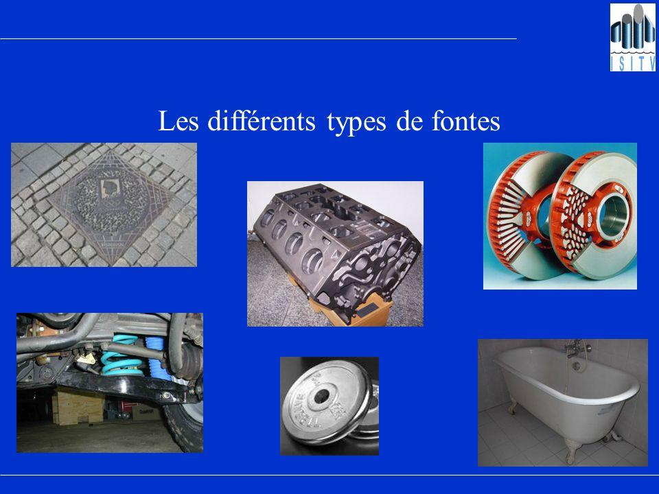 Les différents types de fontes