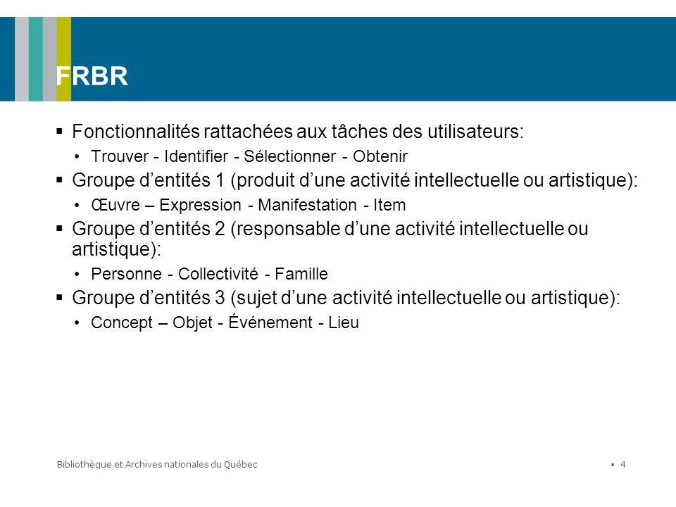 Bibliothèque et Archives nationales du Québec 4 FRBR Fonctionnalités rattachées aux tâches des utilisateurs: Trouver - Identifier - Sélectionner - Obt