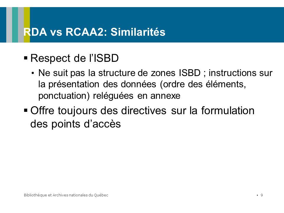 Bibliothèque et Archives nationales du Québec 9 RDA vs RCAA2: Similarités Respect de lISBD Ne suit pas la structure de zones ISBD ; instructions sur l