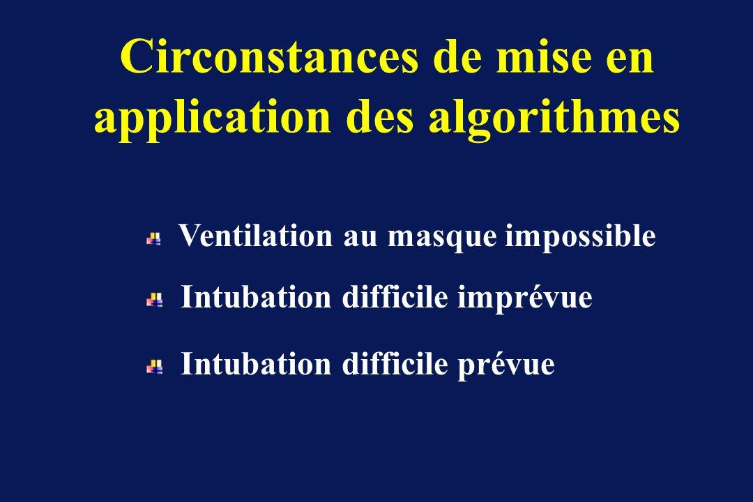 Intubation difficile imprévue Résulte dune induction anesthésique inappropriée (perte de la VS) avec possiblement une curarisation déjà effectuée Ventilation au masque inefficace Ventilation au masque efficace