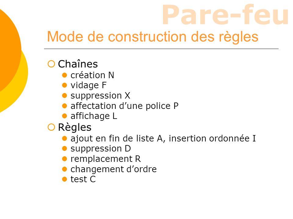 Pare-feu Mode de construction des règles Chaînes création N vidage F suppression X affectation dune police P affichage L Règles ajout en fin de liste