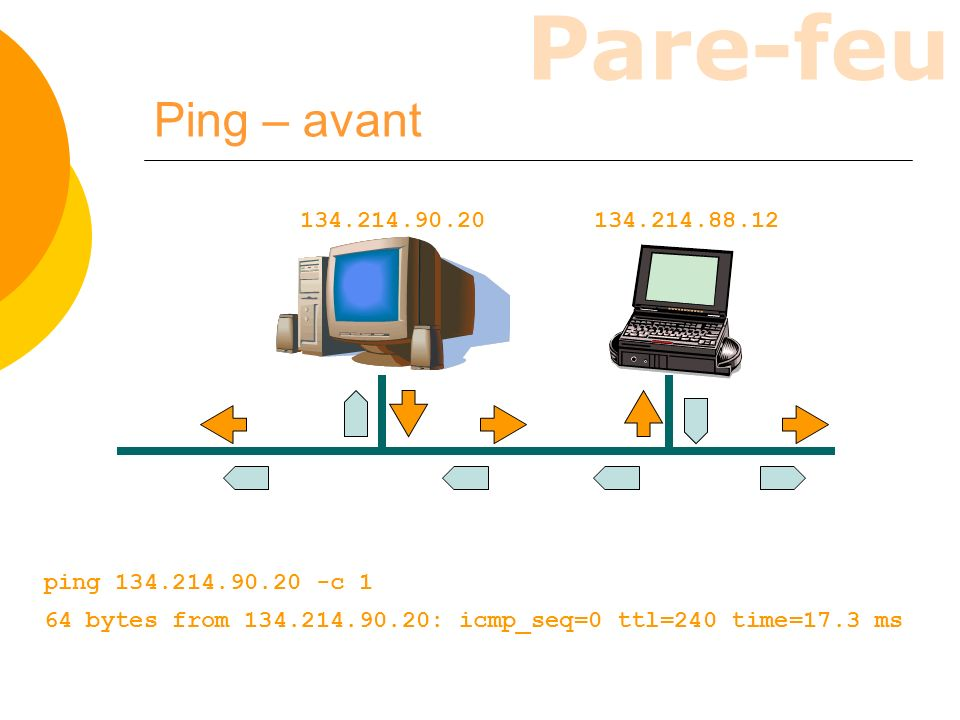 Pare-feu Ping – avant ping 134.214.90.20 -c 1 64 bytes from 134.214.90.20: icmp_seq=0 ttl=240 time=17.3 ms 134.214.90.20134.214.88.12
