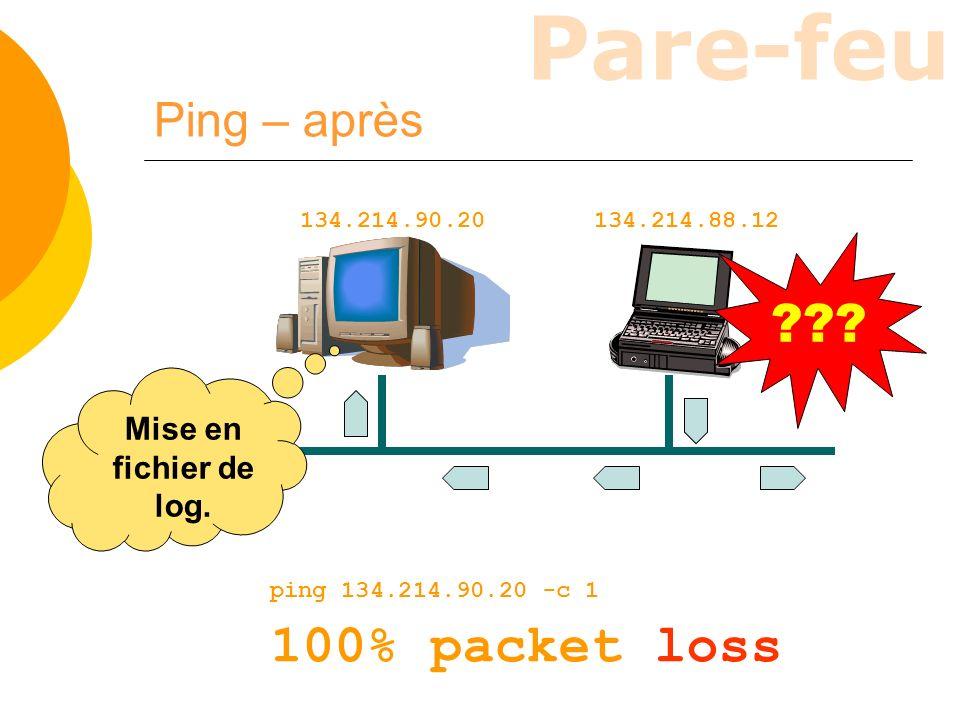 Pare-feu Ping – après ping 134.214.90.20 -c 1 100% packet loss 134.214.90.20134.214.88.12 Mise en fichier de log. ???