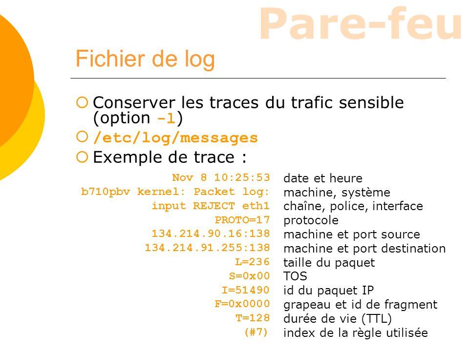 Pare-feu Fichier de log Conserver les traces du trafic sensible (option -l ) /etc/log/messages Exemple de trace : Nov 8 10:25:53 b710pbv kernel: Packe