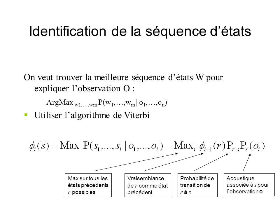On veut trouver la meilleure séquence détats W pour expliquer lobservation O : ArgMax w1,…,wm P(w 1,…,w m   o 1,…,o n ) Utiliser lalgorithme de Viterb