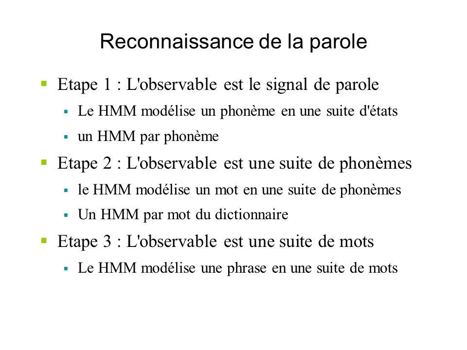 Reconnaissance de la parole Etape 1 : L'observable est le signal de parole Le HMM modélise un phonème en une suite d'états un HMM par phonème Etape 2