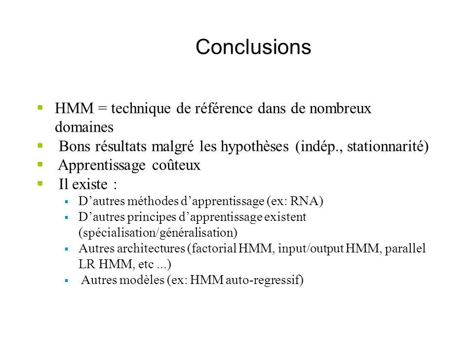 Conclusions HMM = technique de référence dans de nombreux domaines Bons résultats malgré les hypothèses (indép., stationnarité) Apprentissage coûteux