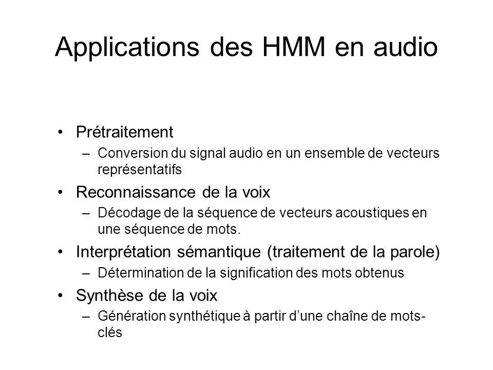 Prétraitement –Conversion du signal audio en un ensemble de vecteurs représentatifs Reconnaissance de la voix –Décodage de la séquence de vecteurs aco
