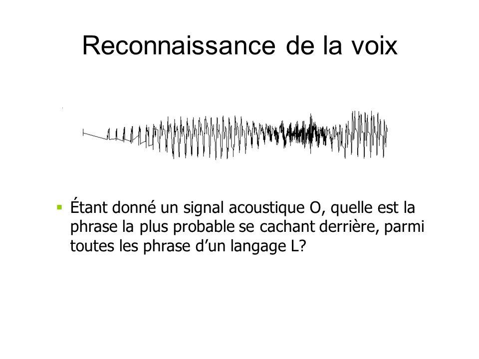 Étant donné un signal acoustique O, quelle est la phrase la plus probable se cachant derrière, parmi toutes les phrase dun langage L? Reconnaissance d