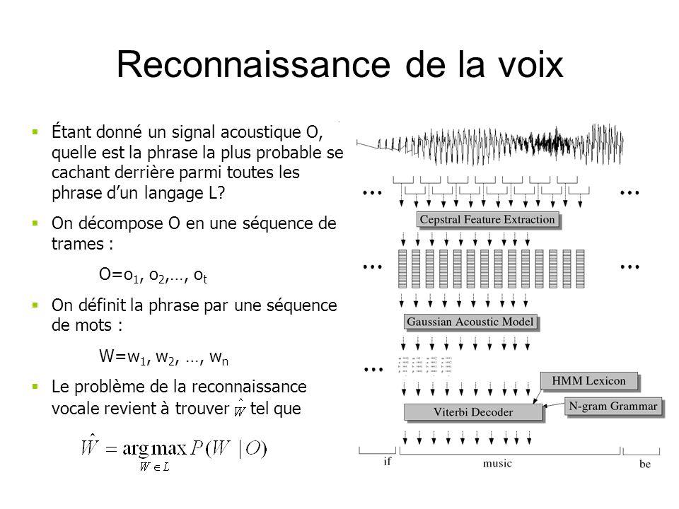 Étant donné un signal acoustique O, quelle est la phrase la plus probable se cachant derrière parmi toutes les phrase dun langage L? On décompose O en