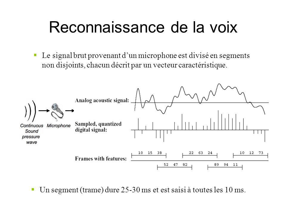 Le signal brut provenant dun microphone est divisé en segments non disjoints, chacun décrit par un vecteur caractéristique. Un segment (trame) dure 25