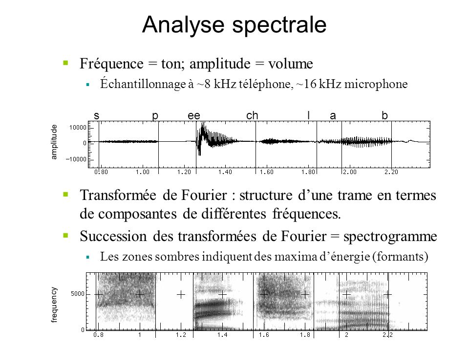 Fréquence = ton; amplitude = volume Échantillonnage à ~8 kHz téléphone, ~16 kHz microphone Transformée de Fourier : structure dune trame en termes de