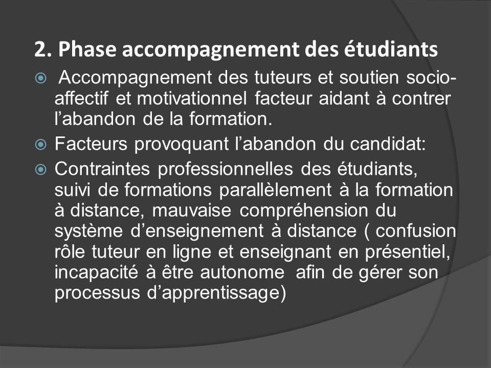 2. Phase accompagnement des étudiants Accompagnement des tuteurs et soutien socio- affectif et motivationnel facteur aidant à contrer labandon de la f