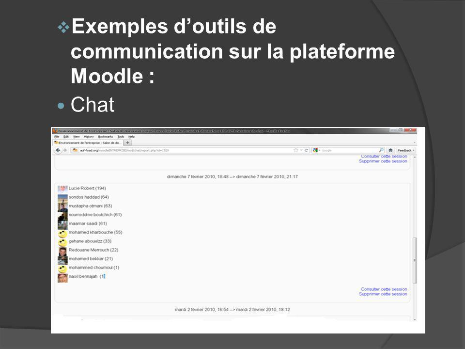 Exemples doutils de communication sur la plateforme Moodle : Chat