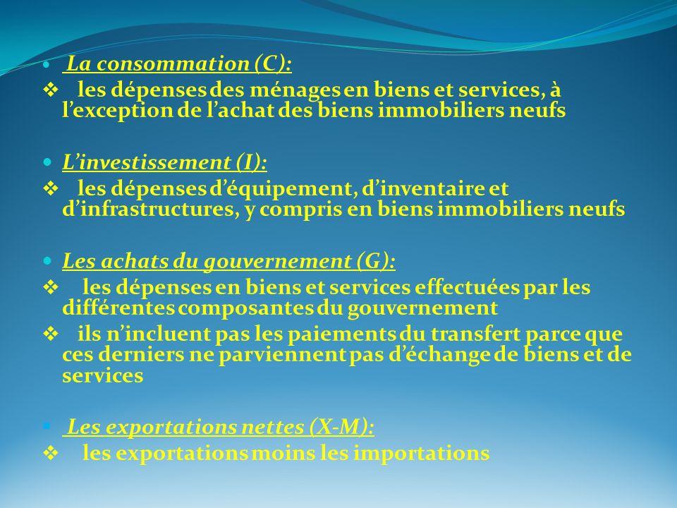 La consommation (C): les dépenses des ménages en biens et services, à lexception de lachat des biens immobiliers neufs Linvestissement (I): les dépens