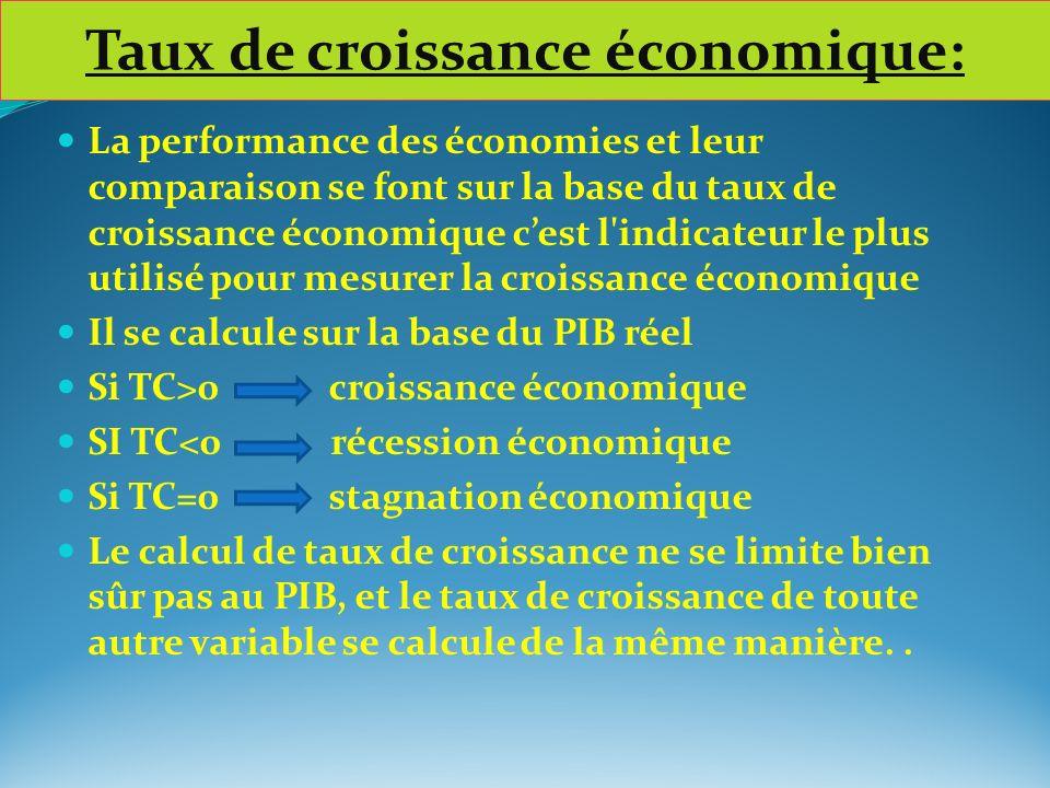 La performance des économies et leur comparaison se font sur la base du taux de croissance économique cest l'indicateur le plus utilisé pour mesurer l