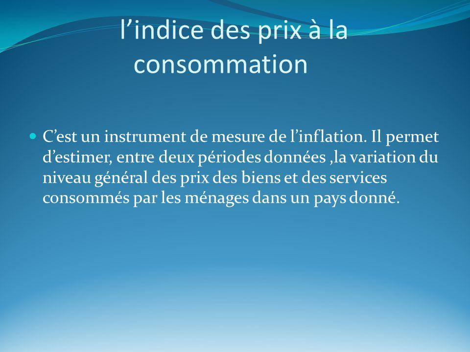 lindice des prix à la consommation Cest un instrument de mesure de linflation. Il permet destimer, entre deux périodes données,la variation du niveau