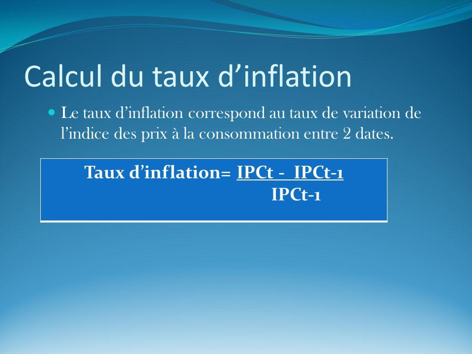 Calcul du taux dinflation Le taux dinflation correspond au taux de variation de lindice des prix à la consommation entre 2 dates. Taux dinflation= IPC
