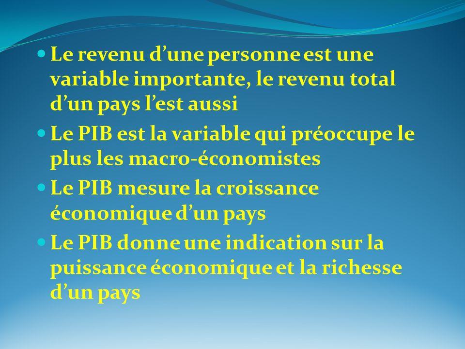 Le revenu dune personne est une variable importante, le revenu total dun pays lest aussi Le PIB est la variable qui préoccupe le plus les macro-économ