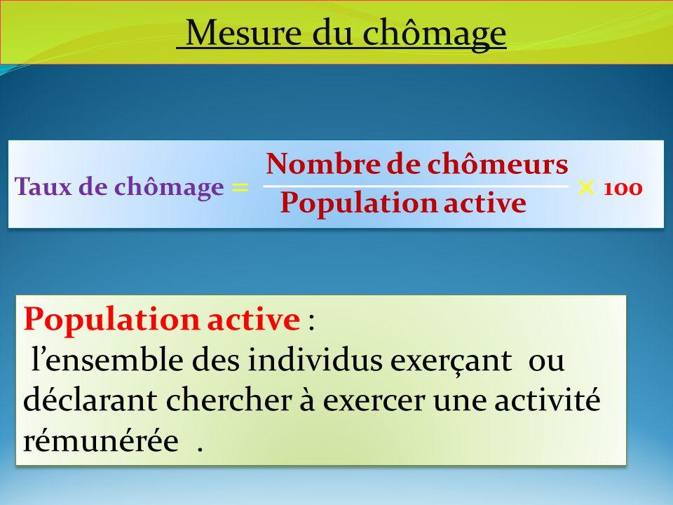 Population active : lensemble des individus exerçant ou déclarant chercher à exercer une activité rémunérée. Population active : lensemble des individ