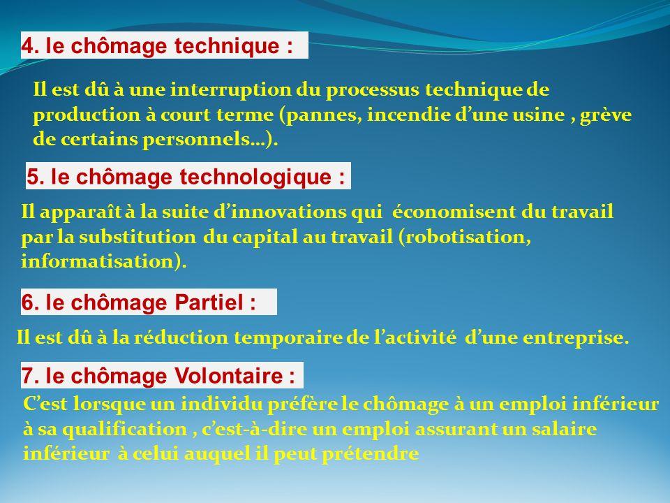 4. le chômage technique : Il est dû à une interruption du processus technique de production à court terme (pannes, incendie dune usine, grève de certa