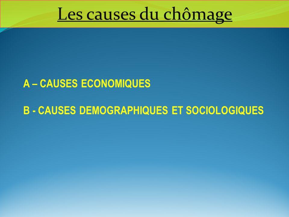 Les causes du chômage A – CAUSES ECONOMIQUES B - CAUSES DEMOGRAPHIQUES ET SOCIOLOGIQUES