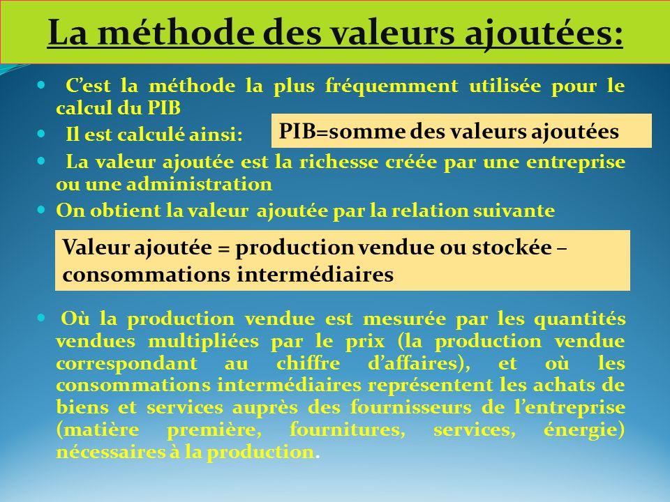 Cest la méthode la plus fréquemment utilisée pour le calcul du PIB Il est calculé ainsi: La valeur ajoutée est la richesse créée par une entreprise ou