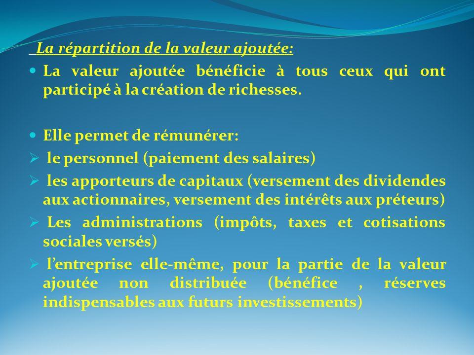 La répartition de la valeur ajoutée: La valeur ajoutée bénéficie à tous ceux qui ont participé à la création de richesses. Elle permet de rémunérer: l
