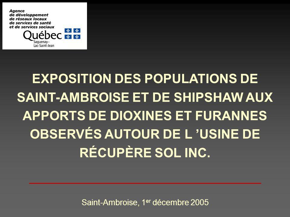 EXPOSITION DES POPULATIONS DE SAINT-AMBROISE ET DE SHIPSHAW AUX APPORTS DE DIOXINES ET FURANNES OBSERVÉS AUTOUR DE L USINE DE RÉCUPÈRE SOL INC.