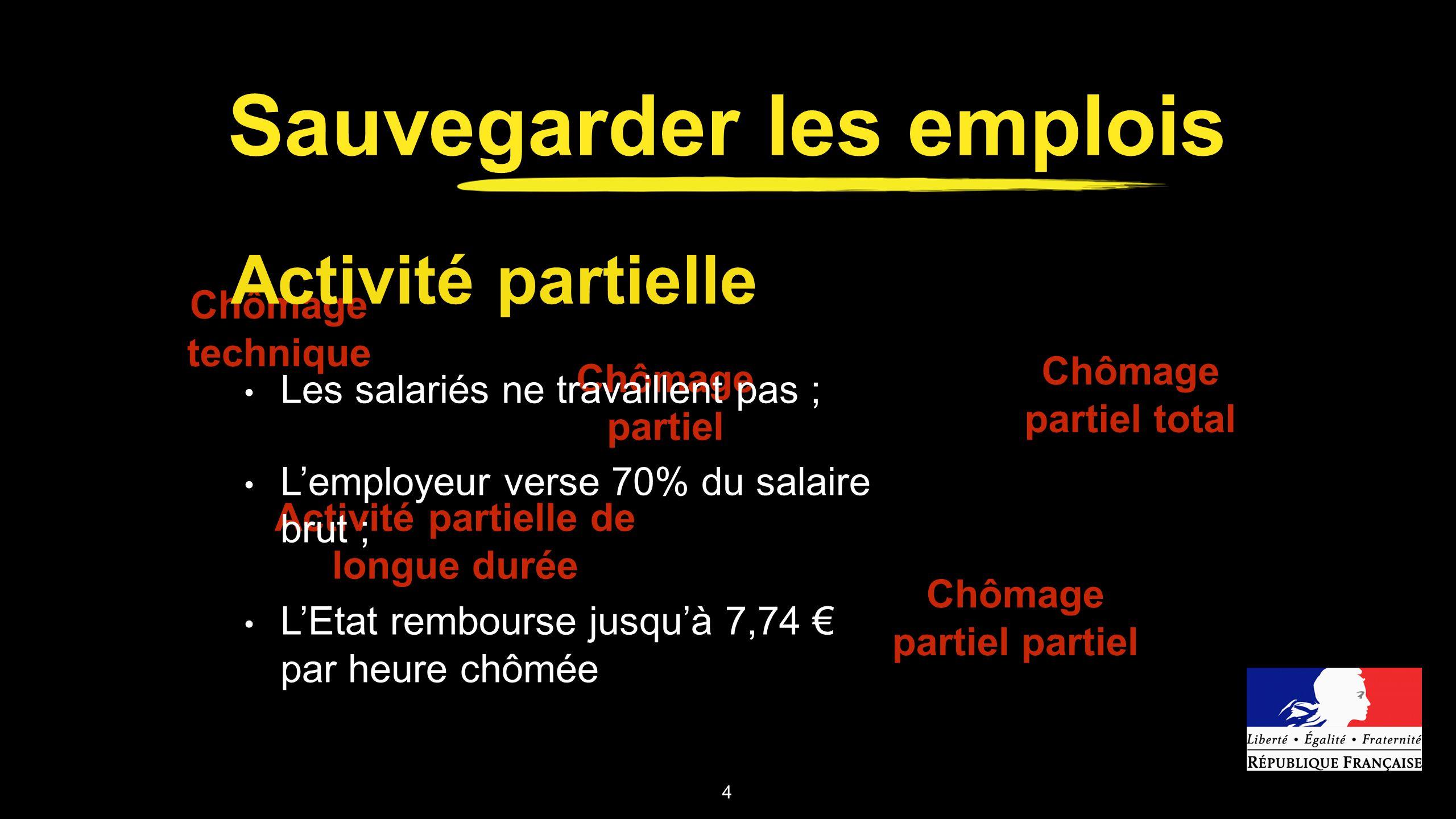 Sauvegarder les emplois 4 Chômage technique Chômage partiel Activité partielle de longue durée Chômage partiel total Chômage partiel partiel Activité partielle Les salariés ne travaillent pas ; Lemployeur verse 70% du salaire brut ; LEtat rembourse jusquà 7,74 par heure chômée