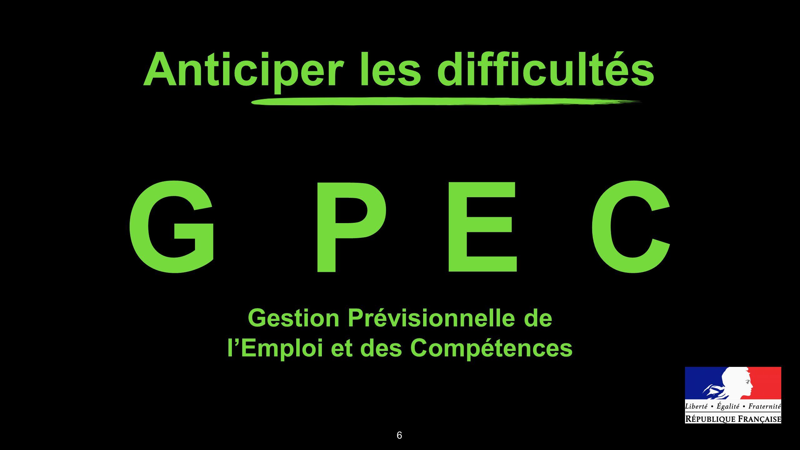 Anticiper les difficultés 6 G P EC Gestion Prévisionnelle de lEmploi et des Compétences