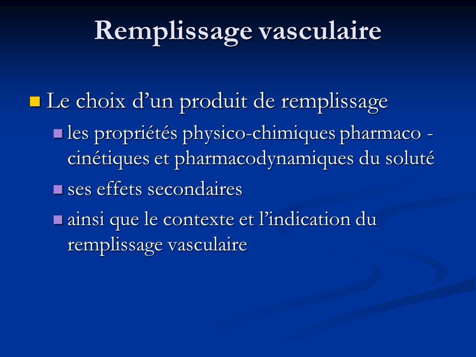 Remplissage vasculaire Le choix dun produit de remplissage Le choix dun produit de remplissage les propriétés physico-chimiques pharmaco - cinétiques