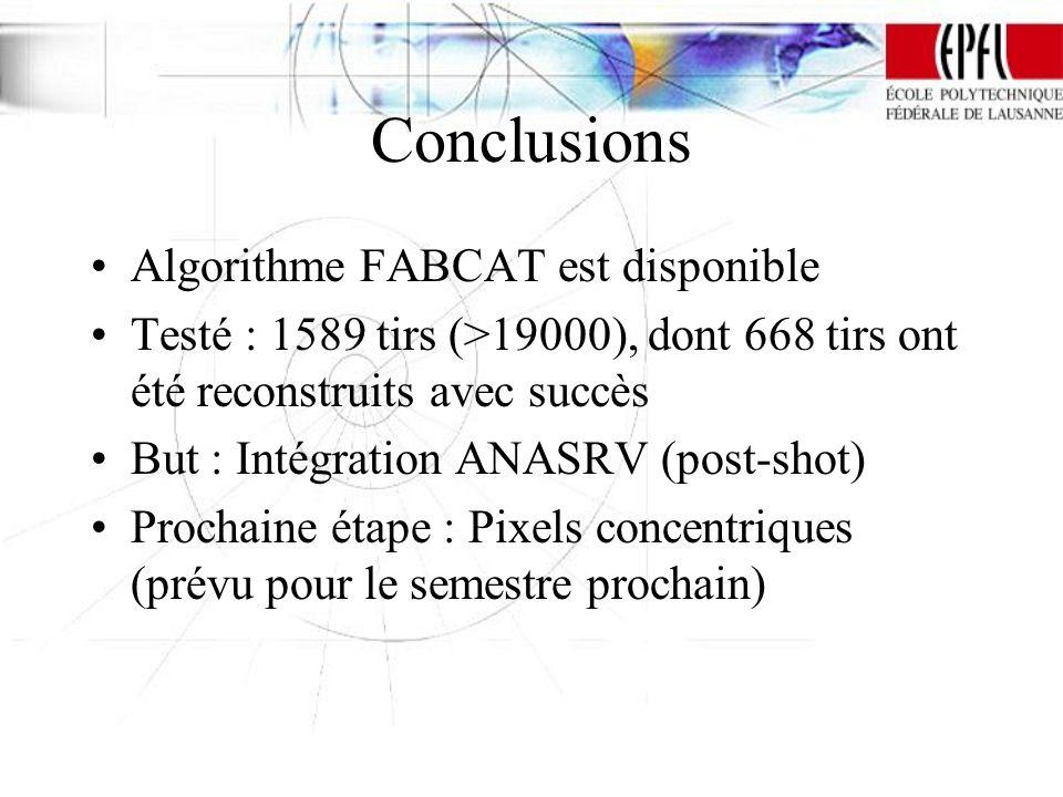 Conclusions Algorithme FABCAT est disponible Testé : 1589 tirs (>19000), dont 668 tirs ont été reconstruits avec succès But : Intégration ANASRV (post