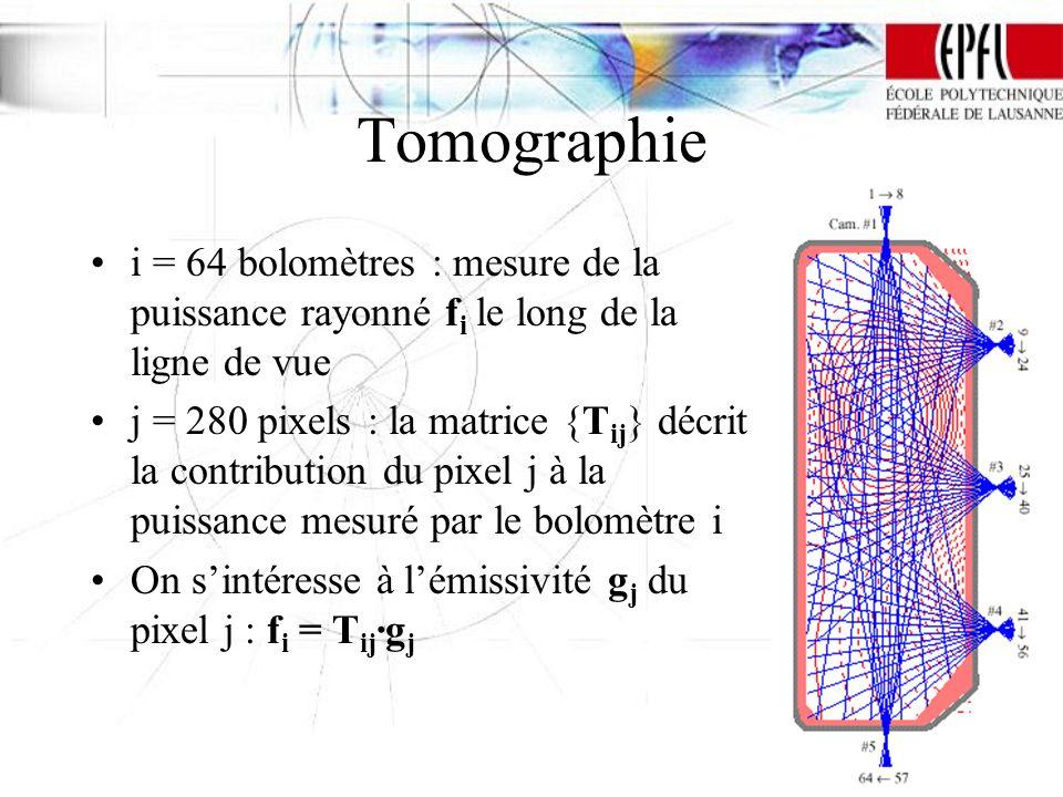 Tomographie i = 64 bolomètres : mesure de la puissance rayonné f i le long de la ligne de vue j = 280 pixels : la matrice {T ij } décrit la contributi