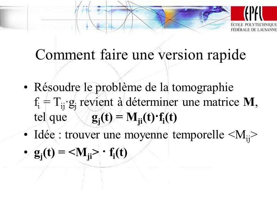 Comment faire une version rapide Résoudre le problème de la tomographie f i = T ij ·g j revient à déterminer une matrice M, tel que g j (t) = M ji (t)