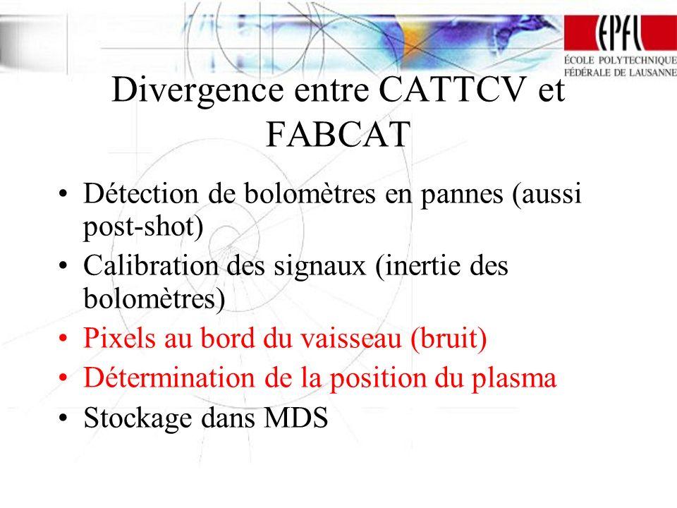 Divergence entre CATTCV et FABCAT Détection de bolomètres en pannes (aussi post-shot) Calibration des signaux (inertie des bolomètres) Pixels au bord