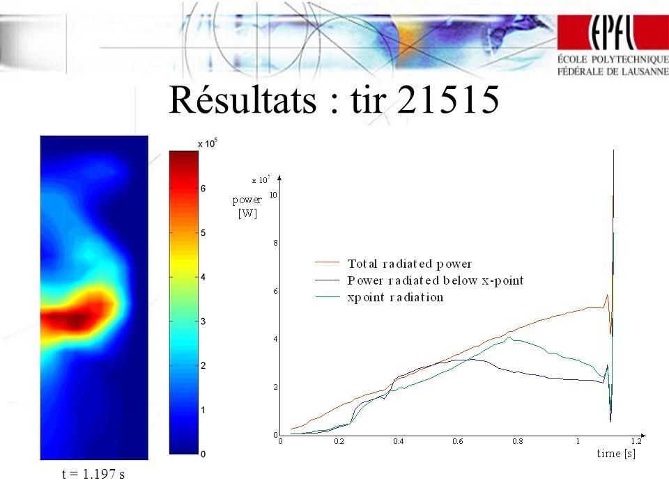 Résultats : tir 21515 t = 1.197 s