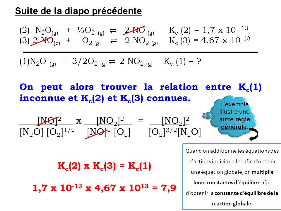 (2) N 2 O (g) + ½O 2 (g) 2 NO (g) K c (2) = 1,7 x 10 -13 (3) 2 NO (g) + O 2 (g) 2 NO 2 (g) K c (3) = 4,67 x 10 13 (1)N 2 O (g) + 3/2O 2 (g) 2 NO 2 (g) K c (1) = .