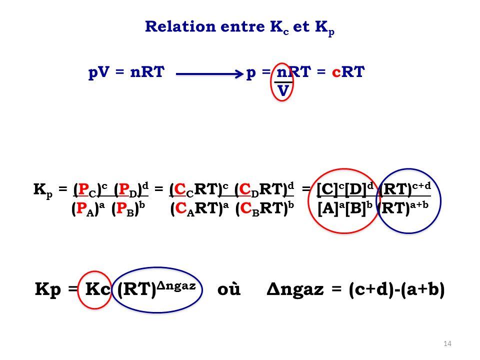 pV = nRT p = nRT = V 14 Relation entre K c et K p K p = (P C ) c (P D ) d (P A ) a (P B ) b = (C C RT) c (C D RT) d (C A RT) a (C B RT) b = [C] c [D] d (RT) c+d [A] a [B] b (RT) a+b Kp = Kc (RT) Δngaz où Δngaz = (c+d)-(a+b) cRT