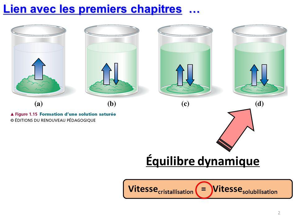 Dans létude des réactions des gaz, il est souvent plus pratique de mesurer les pressions partielles (p) plutôt que les concentrations molaires volumiques.