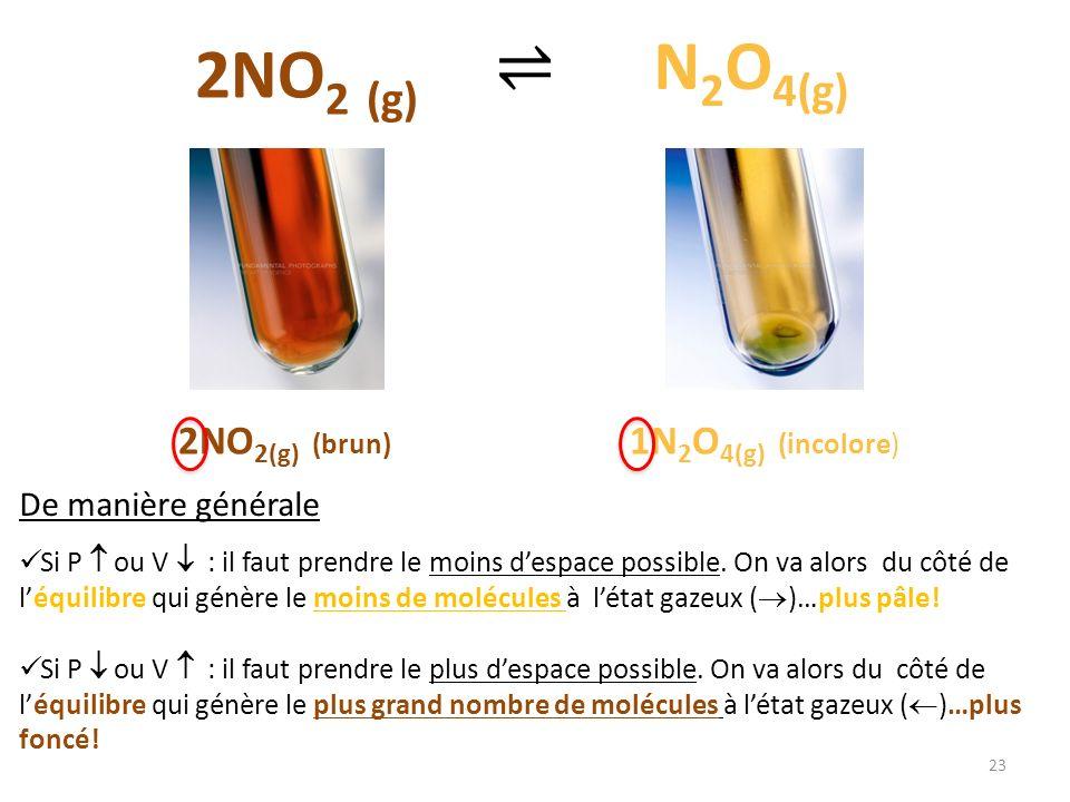 N 2 O 4(g) 1N 2 O 4(g) (incolore) 2NO 2(g) (brun) 2NO 2 (g) De manière générale Si P ou V : il faut prendre le moins despace possible.