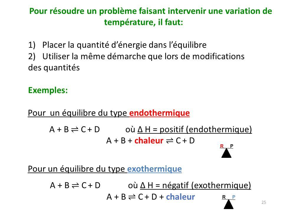 Pour résoudre un problème faisant intervenir une variation de température, il faut: 1)Placer la quantité dénergie dans léquilibre 2)Utiliser la même démarche que lors de modifications des quantités Exemples: Pour un équilibre du type endothermique A + B C + D où H = positif (endothermique) A + B + chaleur C + D Pour un équilibre du type exothermique A + B C + D où H = négatif (exothermique) A + B C + D + chaleur 25 R P
