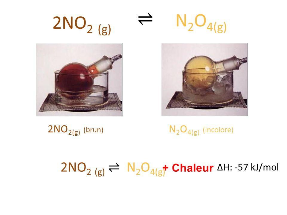 N 2 O 4(g) N 2 O 4(g) (incolore) 2NO 2(g) (brun) 2NO 2 (g) 2NO 2 (g) N 2 O 4(g) H: -57 kJ/mol + Chaleur