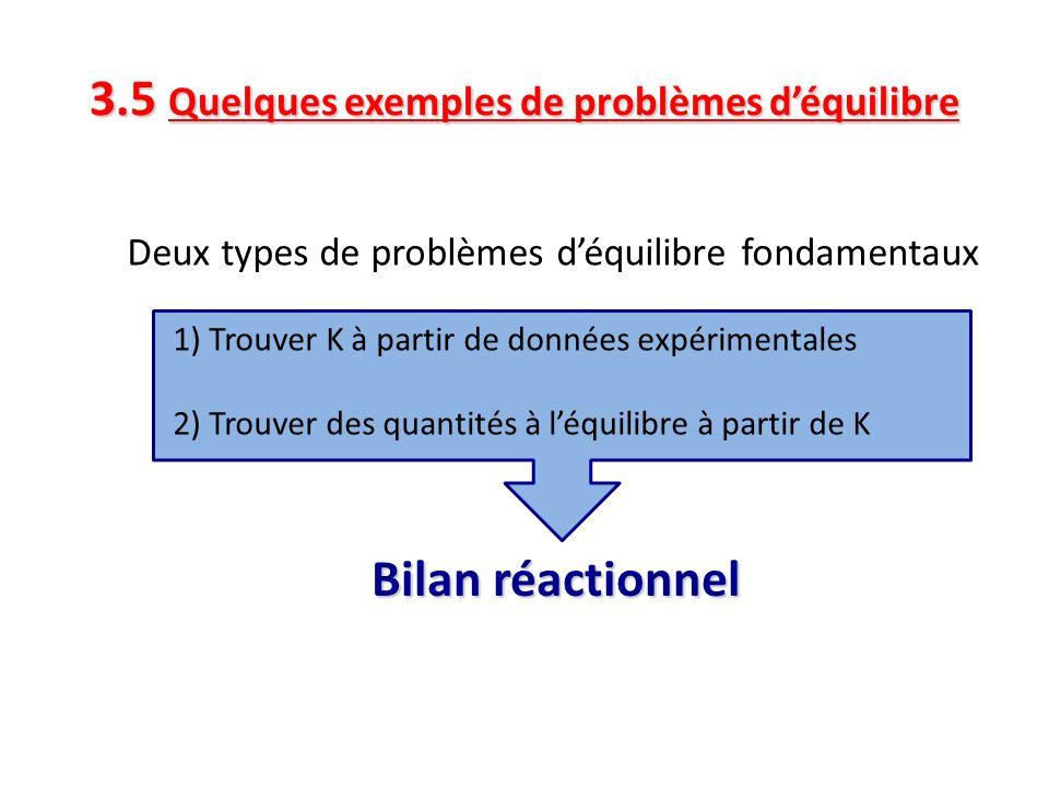 3.5 Quelques exemples de problèmes déquilibre Deux types de problèmes déquilibre fondamentaux 1) Trouver K à partir de données expérimentales 2) Trouver des quantités à léquilibre à partir de K Bilan réactionnel