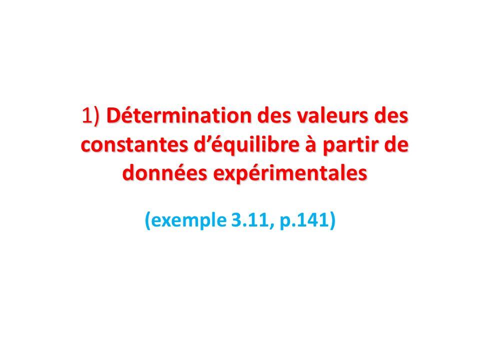 1) Détermination des valeurs des constantes déquilibre à partir de données expérimentales (exemple 3.11, p.141)